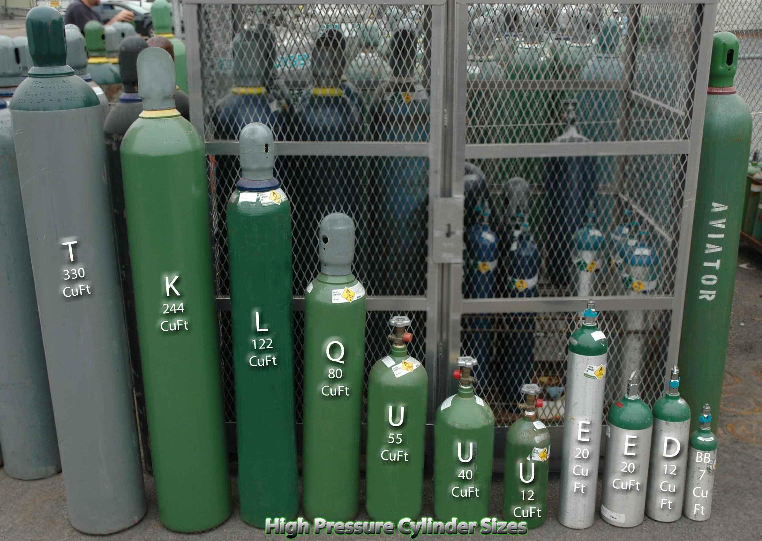 Gas Bottle Welding Gas Bottle Sizes